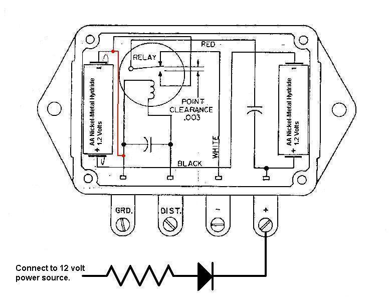 oldschool tachometer