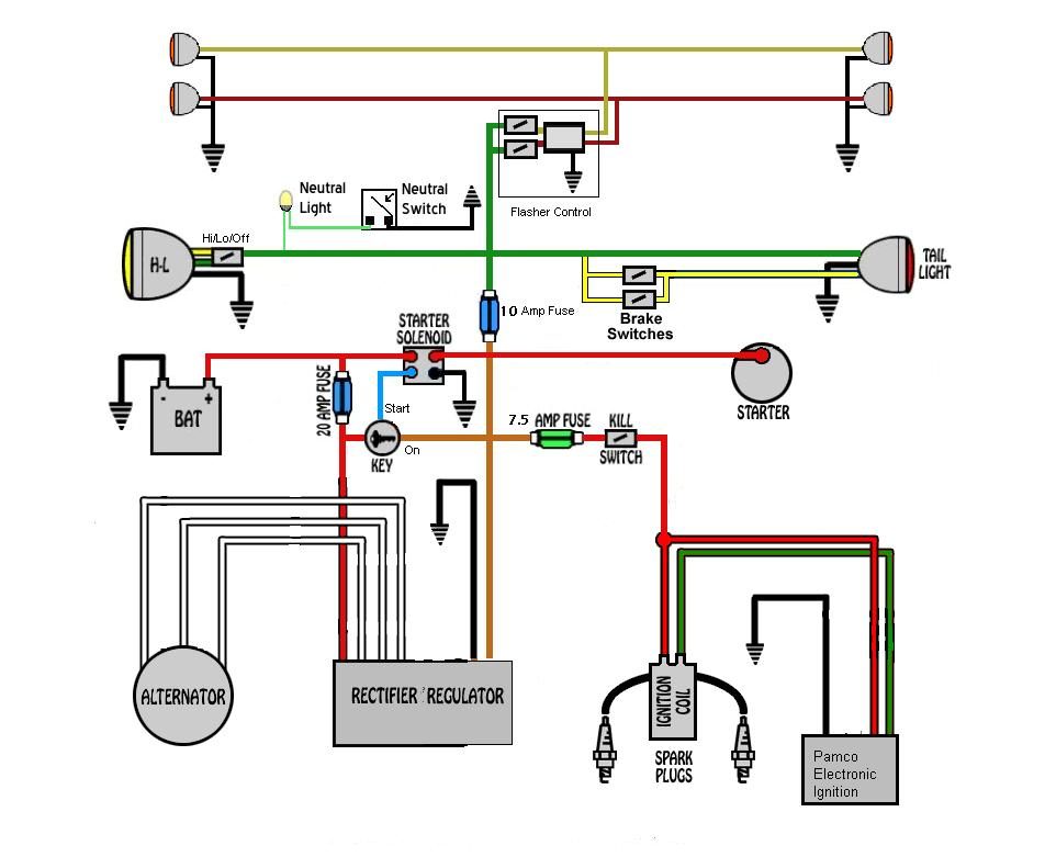 Xs pamco ignition wiring diagram reese
